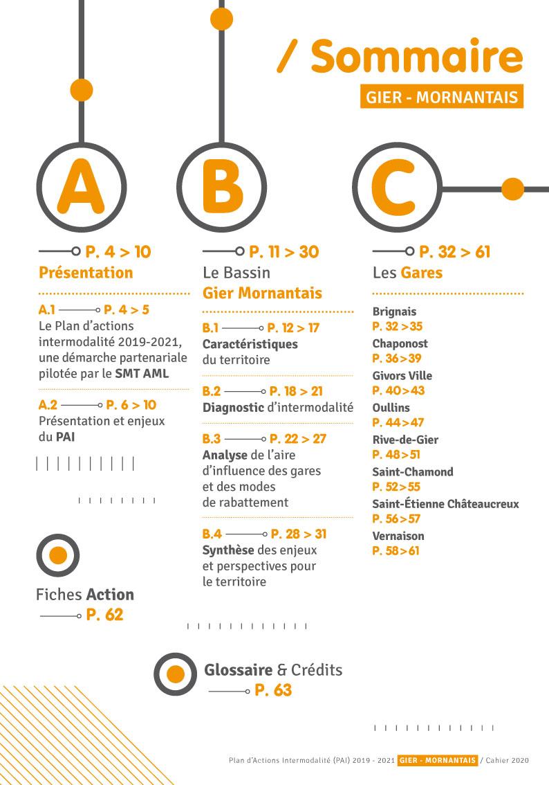 Sommaire original - SMT AML - info-graphiste Réactive - niaksniaks