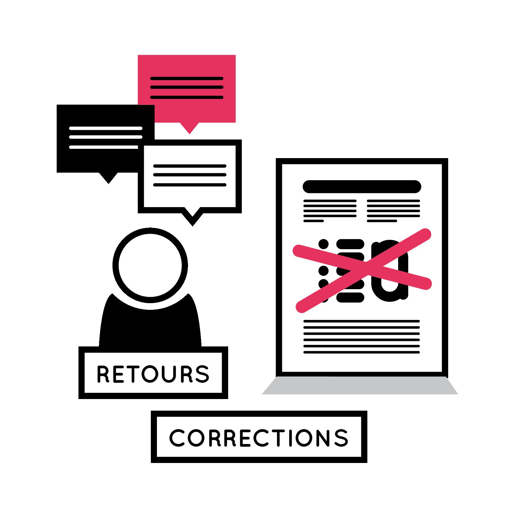Graphiste - Recette - Process - niaksniaks